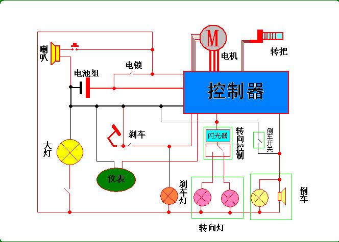 三轮电动车控制器如何链接介绍