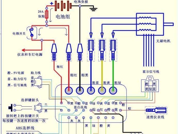 无刷控制器接线图